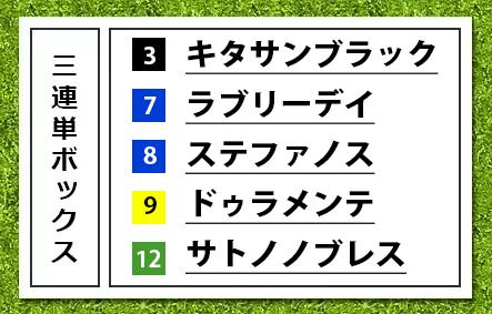 宝塚記念,3連単5ボックス