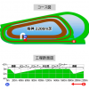 宝塚記念のコースデータと特徴